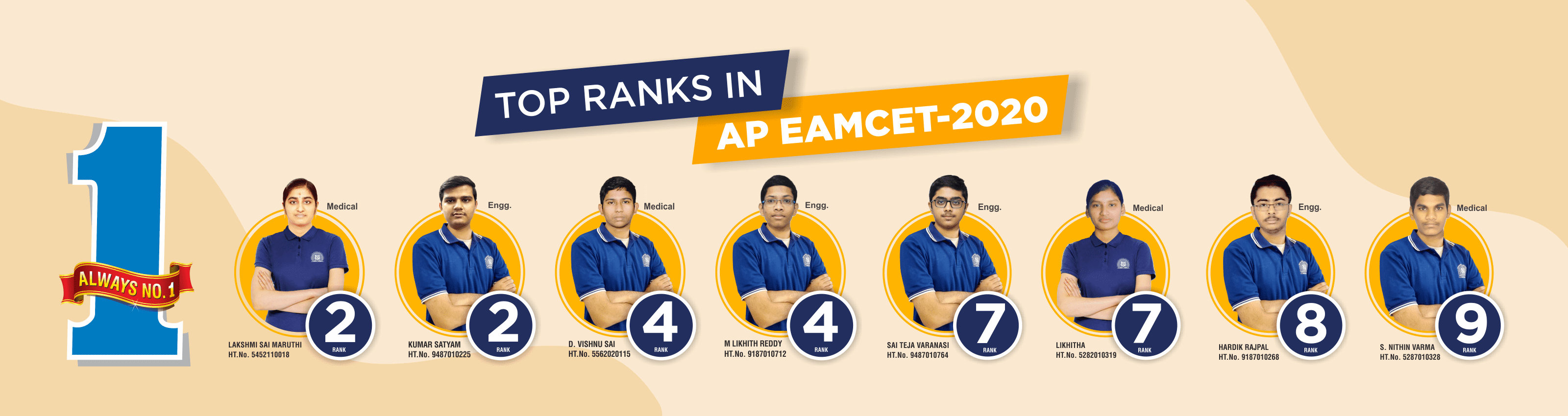 Eamcet Results